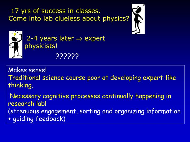 17 yrs of success in classes.