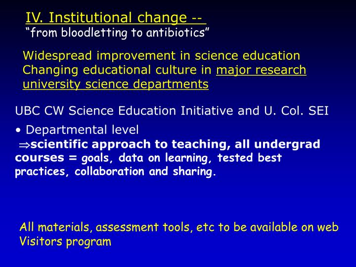 IV. Institutional change
