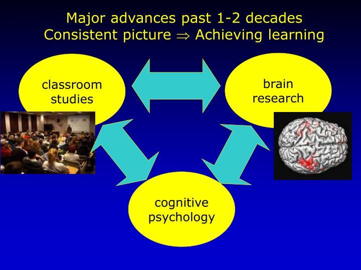 Major advances past 1-2 decades