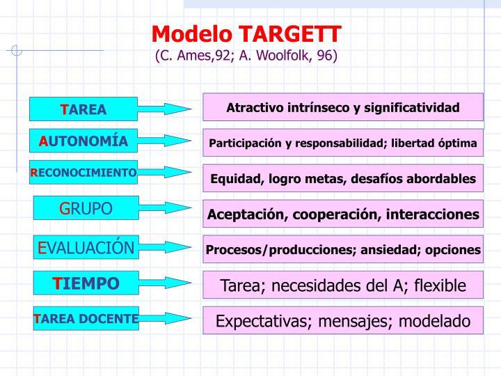 Modelo TARGETT