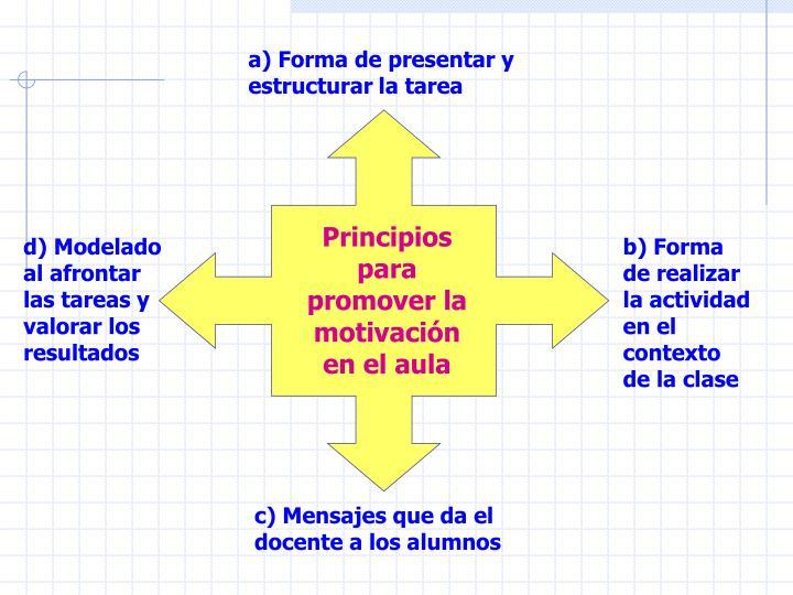 a) Forma de presentar y    estructurar la tarea