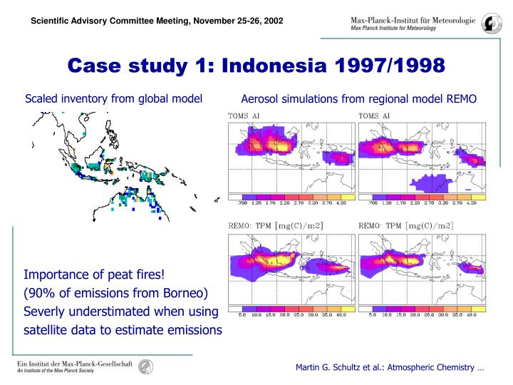 Case study 1: Indonesia 1997/1998
