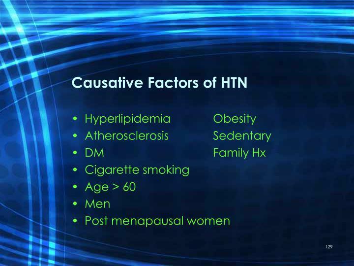 Causative Factors of HTN