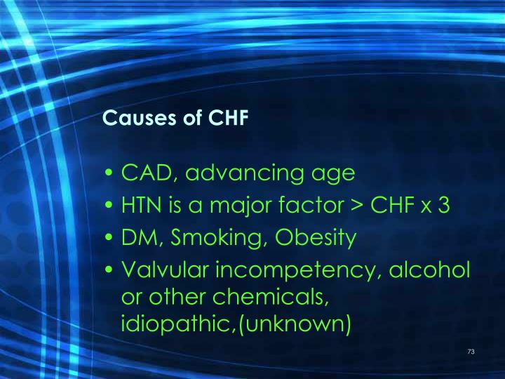 Causes of CHF