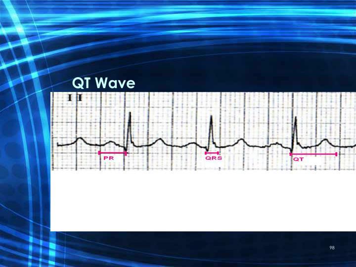 QT Wave