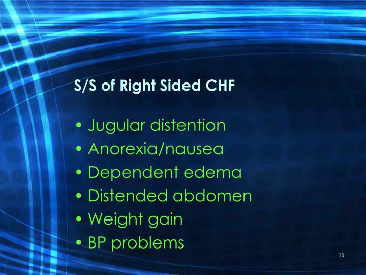 S/S of Right Sided CHF