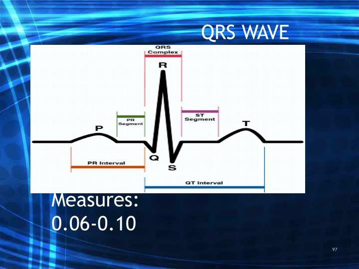 QRS WAVE