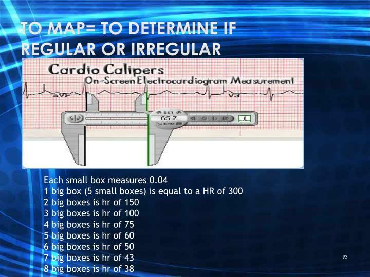 To map= to determine if regular or irregular