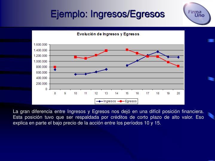Ejemplo: Ingresos/Egresos