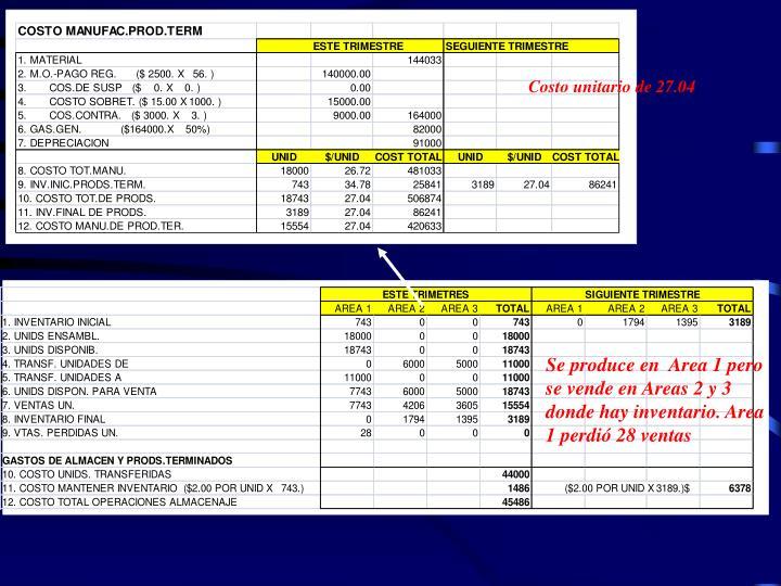 Costo unitario de 27.04