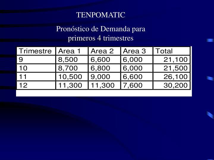 TENPOMATIC