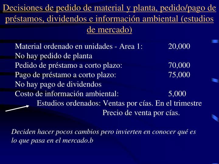 Decisiones de pedido de material y planta, pedido/pago de prstamos, dividendos e informacin ambiental (estudios de mercado)