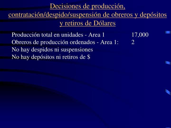 Decisiones de produccin, contratacin/despido/suspensin de obreros y depsitos y retiros de Dlares
