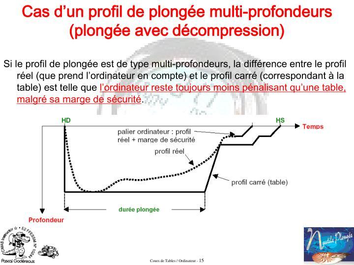 Si le profil de plongée est de type multi-profondeurs, la différence entre le profil réel (que prend l'ordinateur en compte) et le profil carré (correspondant à la table) est telle que