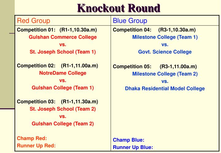 Knockout Round