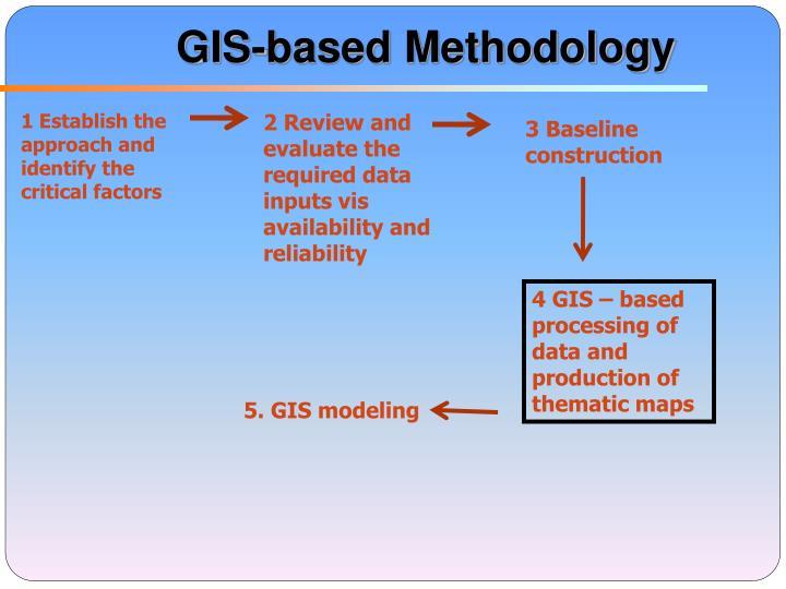 GIS-based Methodology