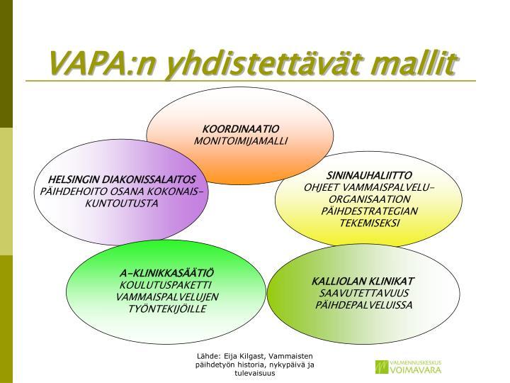 VAPA:n yhdistettävät mallit