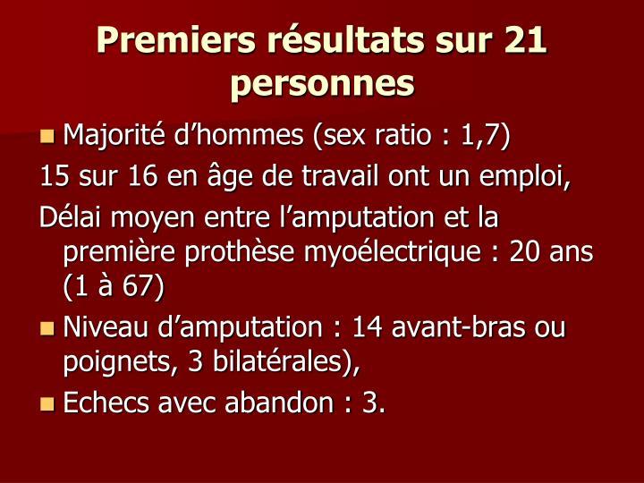 Premiers résultats sur 21 personnes