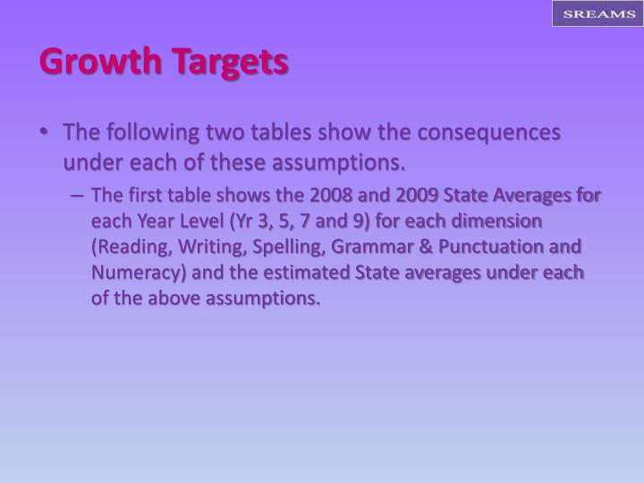 Growth Targets