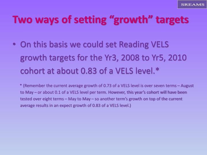 "Two ways of setting ""growth"" targets"