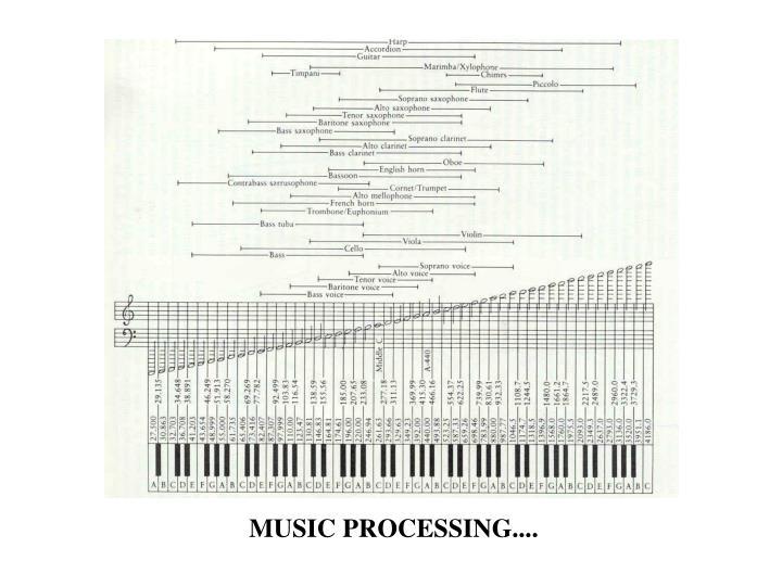 MUSIC PROCESSING....