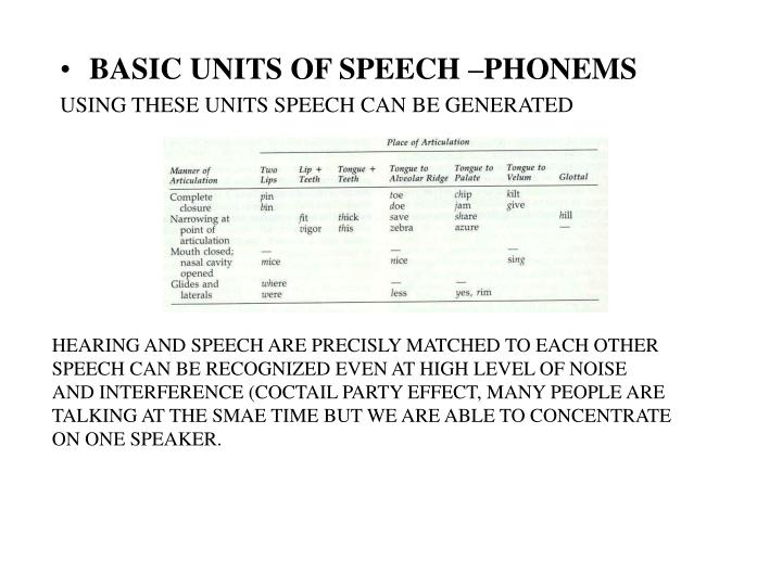 BASIC UNITS OF SPEECH –PHONEMS