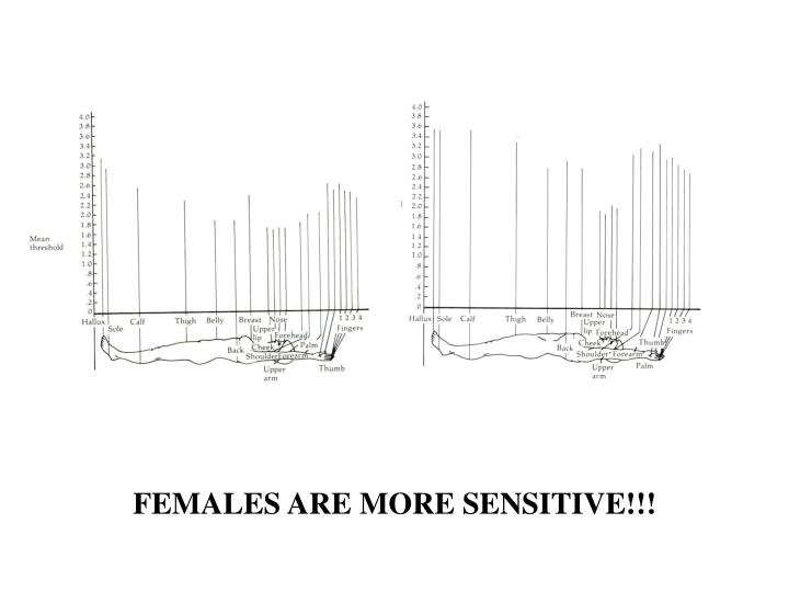 FEMALES ARE MORE SENSITIVE!!!