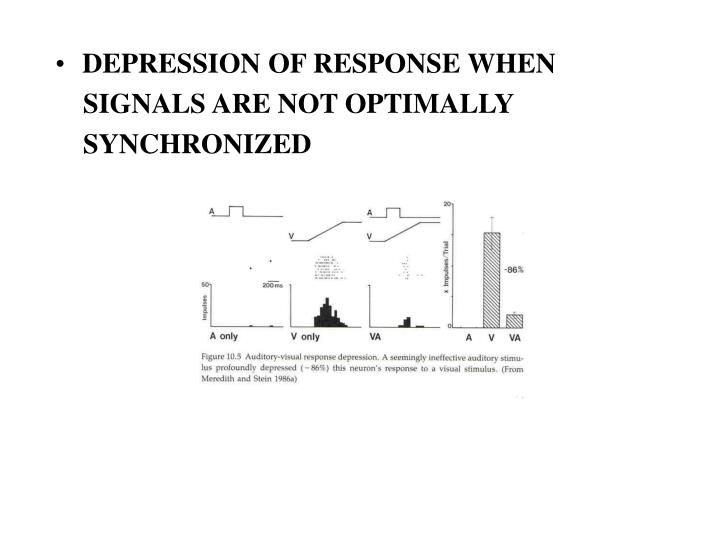 DEPRESSION OF RESPONSE WHEN