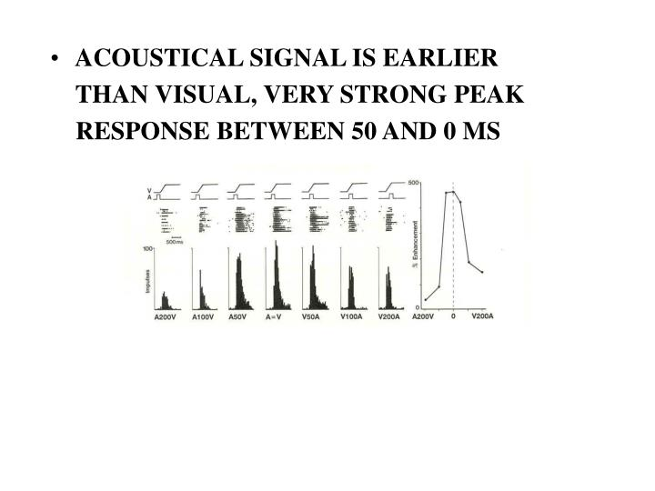 ACOUSTICAL SIGNAL IS EARLIER