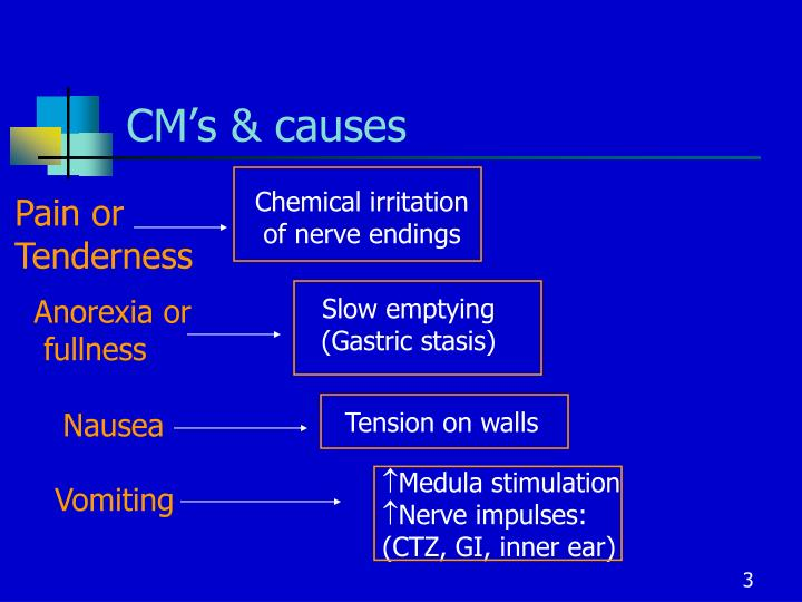 CM's & causes