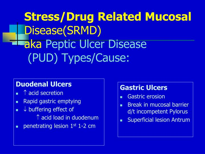 Stress/Drug Related Mucosal