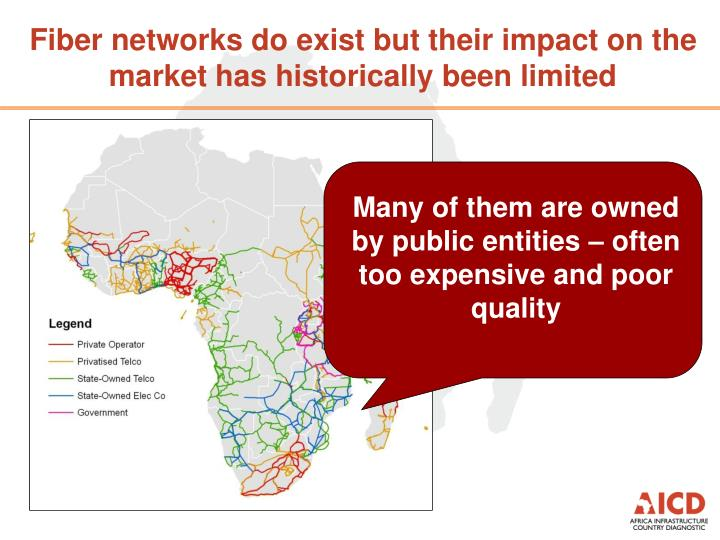 Fiber networks do exist but their impact on the market has historically been limited