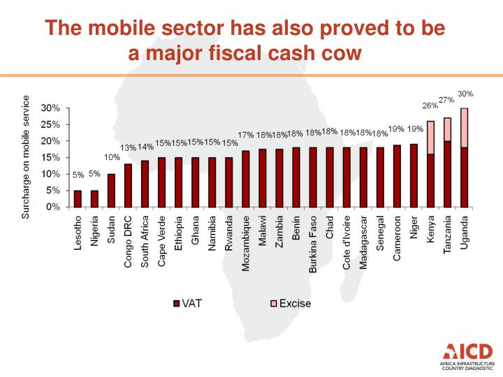 The mobile sector has also proved to be               a major fiscal cash cow