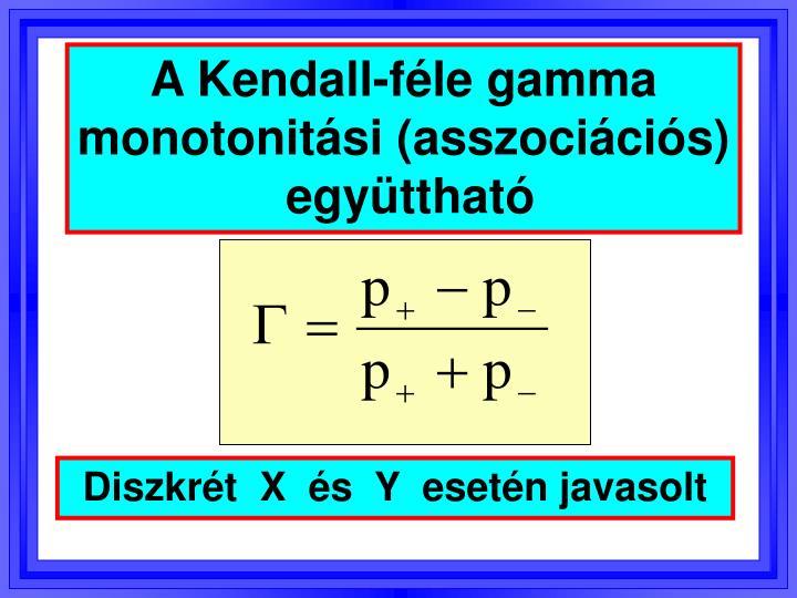 A Kendall-féle gamma
