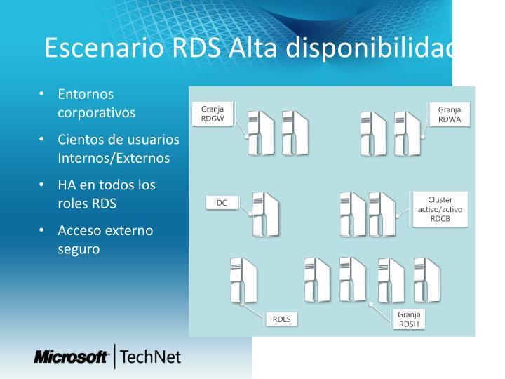 Escenario RDS Alta disponibilidad