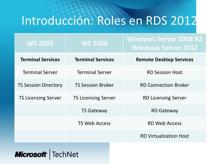 Introducción: Roles en RDS 2012
