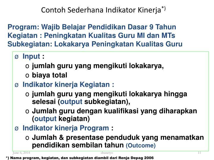 Contoh Sederhana Indikator Kinerja