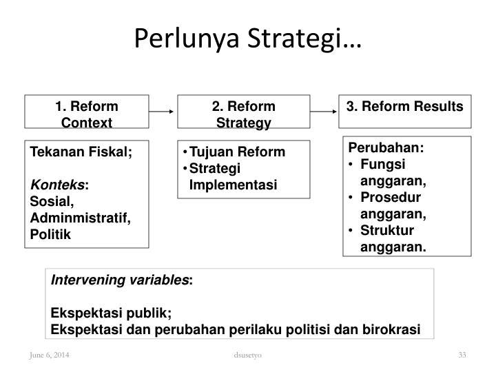 Perlunya Strategi…
