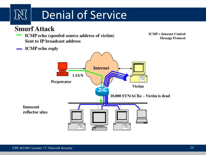 an analysis of the denial of service attacks on e commerce sites Distributed denial of service attacks it suffered a loss of e-commerce and advertising doing some type of multilayer statistical analysis of traffic to.