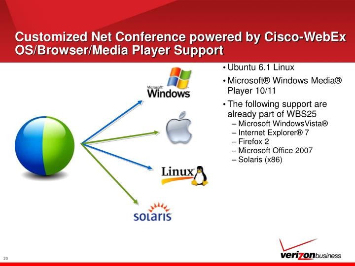 Customized Net Conference powered by Cisco-WebEx OS/Browser/Media Player Support