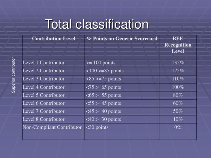 Total classification