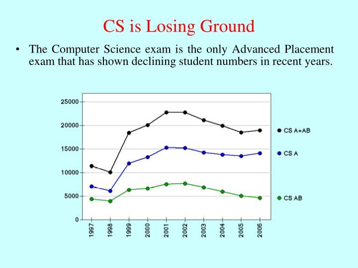 CS is Losing Ground