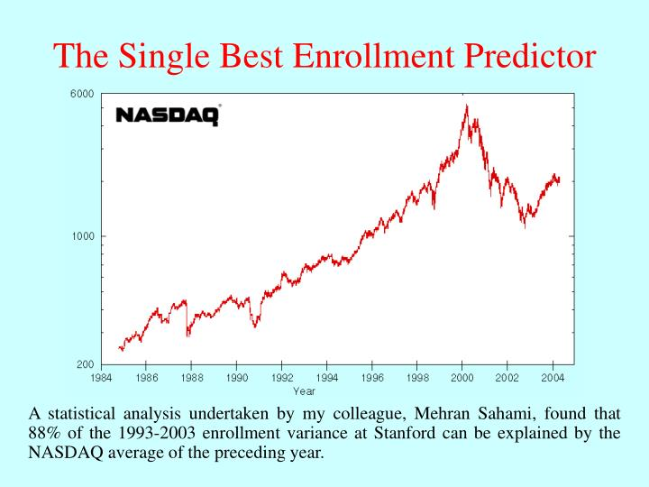 The Single Best Enrollment Predictor