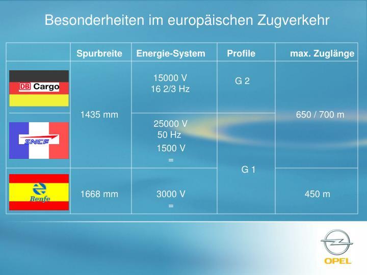 Besonderheiten im europäischen Zugverkehr