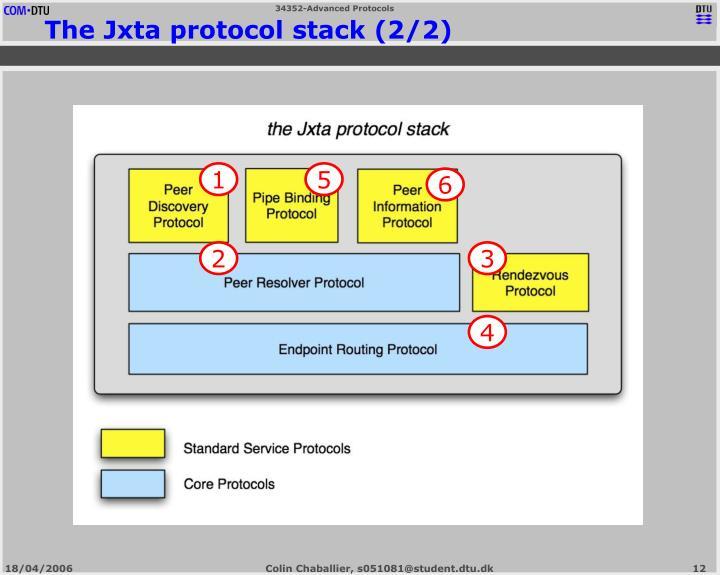 The Jxta protocol stack (2/2)