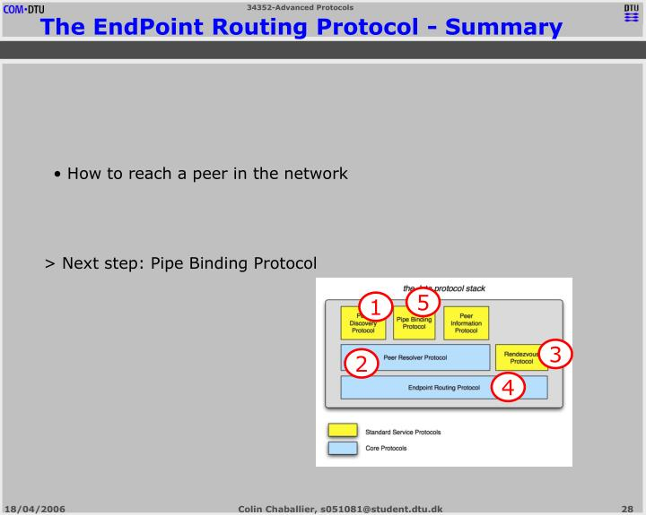 > Next step: Pipe Binding Protocol