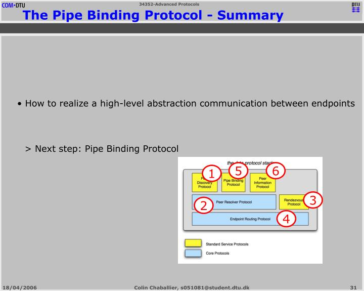 > Next step: Pipe Binding Protocol