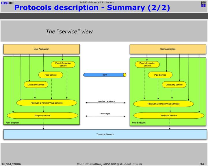 Protocols description - Summary (2/2)