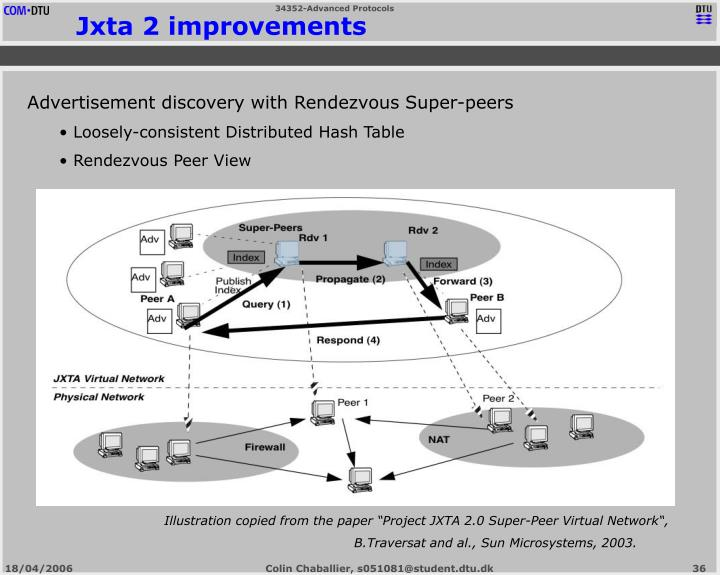 Jxta 2 improvements