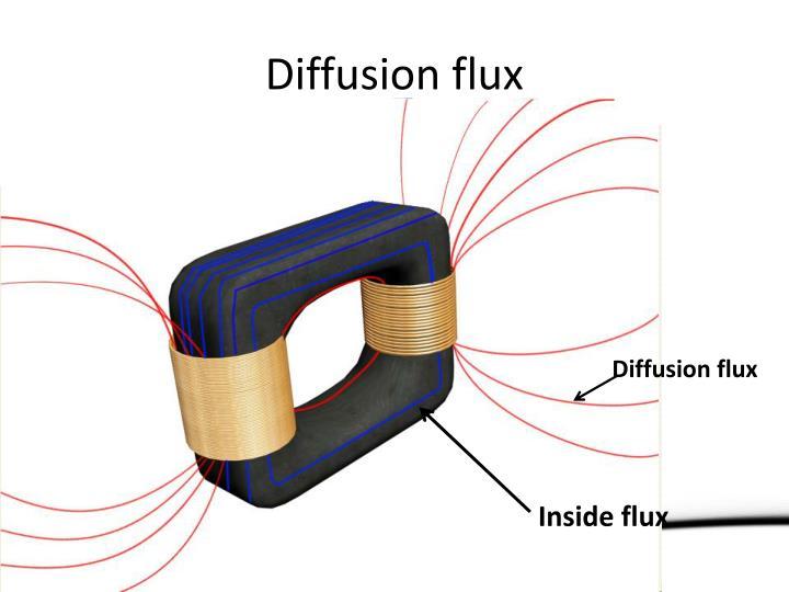 Diffusion flux
